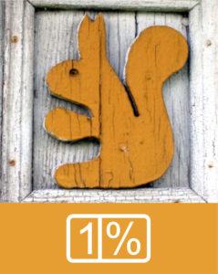 ikona 1%